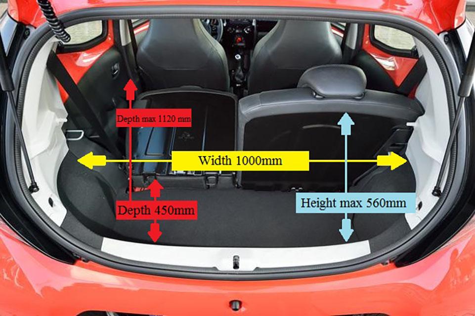 Rent A Suv >> Citroen C1   Car Hire Crete